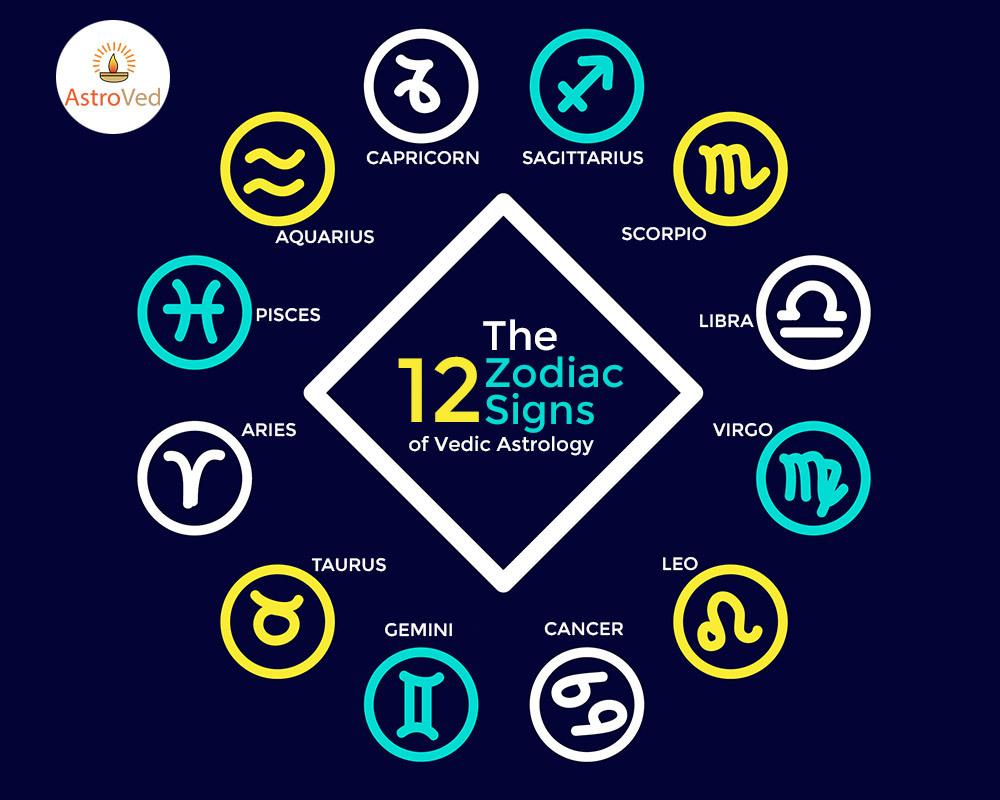 Aries Constellation Vedic Astrology